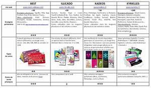 Spirit Of Cadeau Enseignes : carte cadeau multi enseigne rayon braquage voiture norme ~ Nature-et-papiers.com Idées de Décoration
