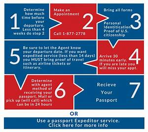 Atlanta passport agency expedited service in atlanta for What documents i need to get a passport