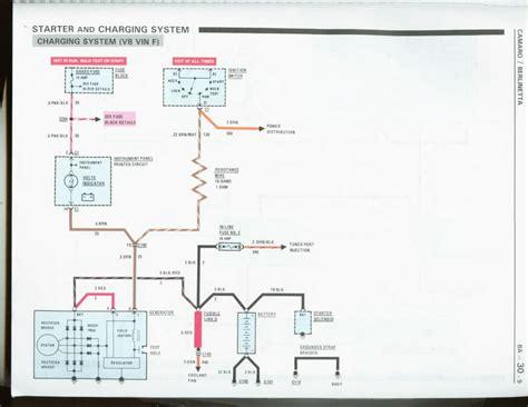 2002 Chevy Prizm Wire Diagram Wiring Schematic by 85 Firebird Alternator Wiring Issues Third Generation F
