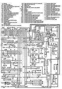 Volvo 940  1992  - Wiring Diagrams  Anti