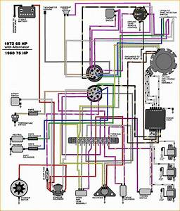 Diagram 90 Hp Johnson Outboard Wiring Diagram Full Version Hd Quality Wiring Diagram Wiringherlantl Mormilearredamenti It