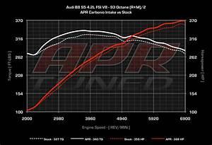 Audi S5 4 2l 356ch : apr b8 b8 5 3 2 4 2l fsi 3 0 tdi carbon fiber intake system ~ Medecine-chirurgie-esthetiques.com Avis de Voitures