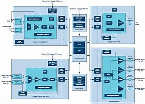 Adi Programmable Logic Controller  Plc  Solutions