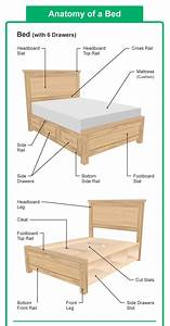 Parts Of A Bed  Headboard And Mattress  Diagrams