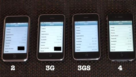 all iphone models all iphone models compared for speed mobile venue