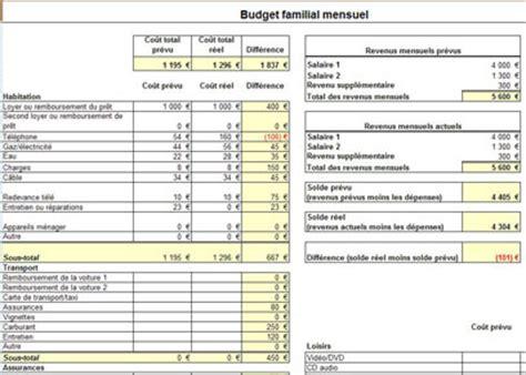logiciel gestion cuisine gérer budget personnel logiciel excel mode d 39 emploi