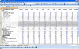 Monthly Budget Excel Spreadsheet 15 Free Personal Budget Spreadsheet Excel Spreadsheet