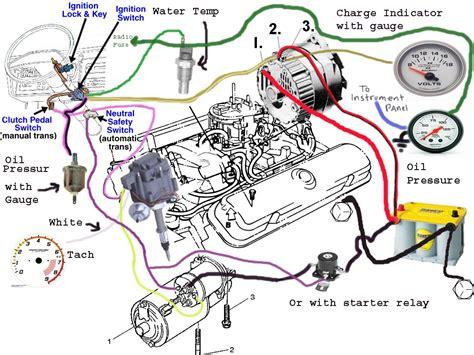 Have Pontiac Firebird Formula That Had Cid