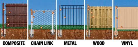 orlando fence installation uncle mikes quality services orlando fl