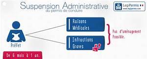 2eme Visite Medicale Permis De Conduire : suspension de permis de conduire legipermis ~ Medecine-chirurgie-esthetiques.com Avis de Voitures