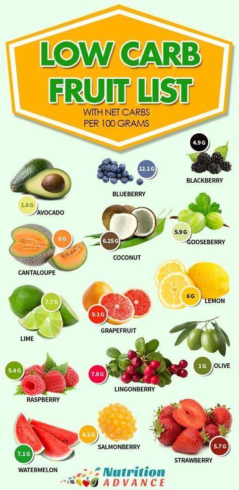 carb fruits  carb fruit list