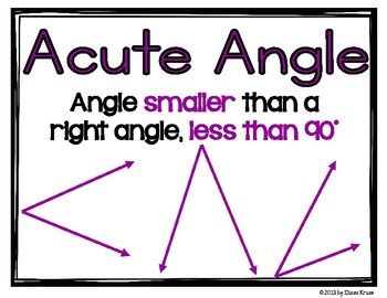 Angles Posters Acute, Obtuse, Right, And Straight By Keep Calm And Teach