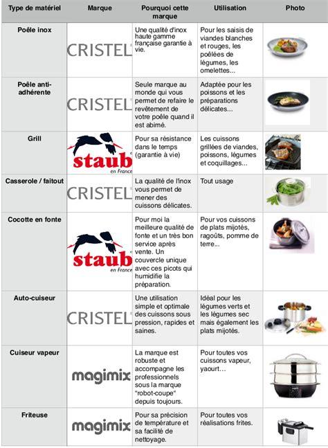 liste ustensile de cuisine matériel de cuisine faites le choix de la durée