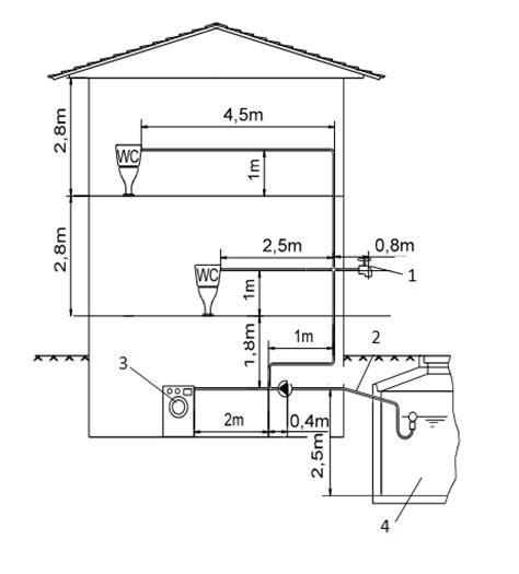 volumenstrom pumpe berechnen leistung einer pumpe