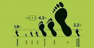 ökologischer Fußabdruck Deutschland : projektbeschreibung infografik element 79 ~ Lizthompson.info Haus und Dekorationen