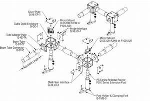 Aegis Qube U2122 Cubic Enclosures And Mounts
