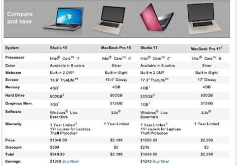 ordinateur de bureau tout en un comparatif comparatif pc de bureau 28 images comparatif pc vr