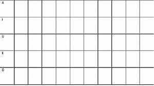 My Personality Chart Katakana Test Proprofs Quiz