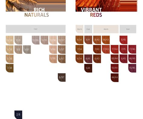 koleston color chart wella koleston color chart vibrant reds best picture of
