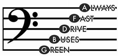Notes Clef Bass Piano Read Line Rhyme