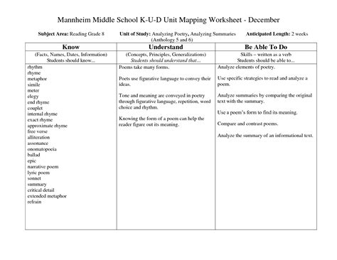 poetry comprehension worksheets middle school edgar