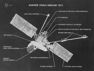 Mariner 10: Best Venus Image and 1st Ever Planetary ...