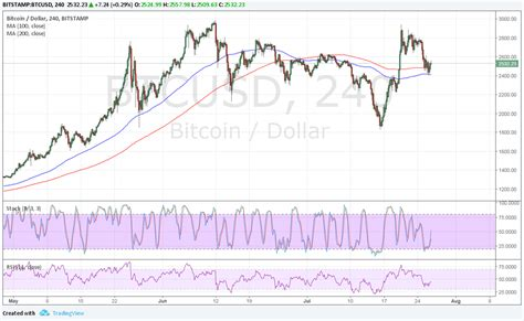 bitcoin btcusd price technical analysis  july