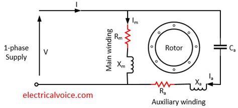 permanent split capacitor motor wiring impremedia net