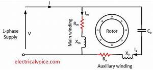 Permanent Split Capacitor Induction Motor