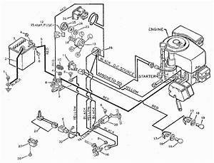 Electrical Wiring Diagram Swisher Mowers