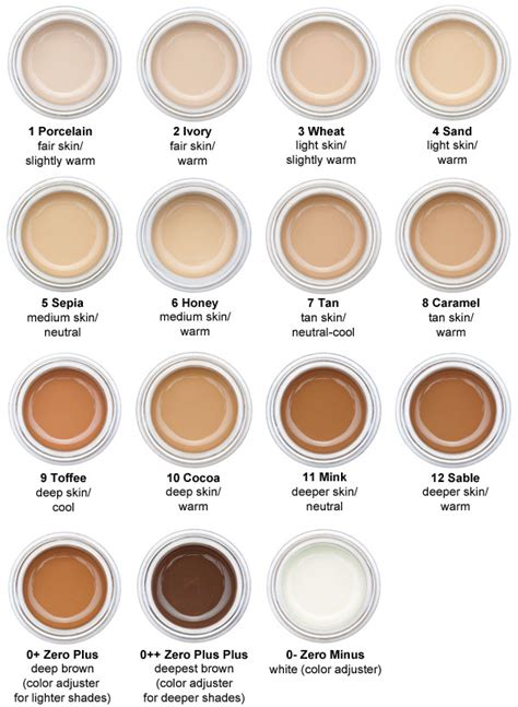 foundation colors white rabbit atelier ultra foundation