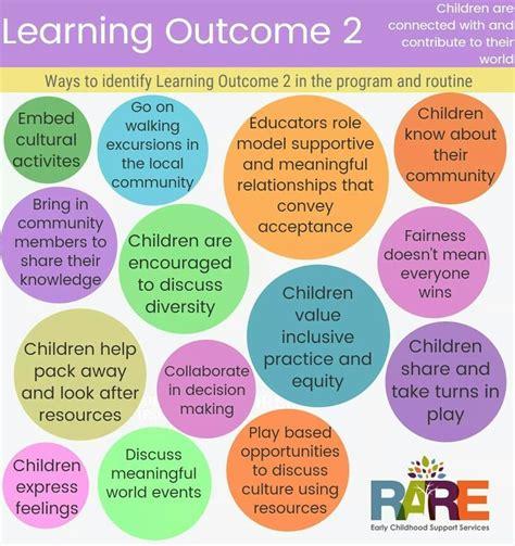 best 25 eylf learning outcomes ideas on eylf 842 | fa0787cc5df1910dec6112683b71a39e early childhood preschool ideas