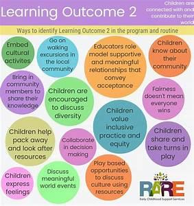 Best 25+ Eylf learning outcomes ideas on Pinterest | Eylf ...
