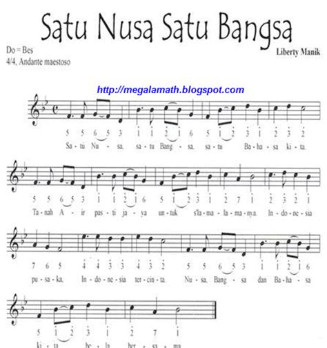 not angka dan not balok lagu indonesia raya not lagu wajib nasional indonesia fida zalfa