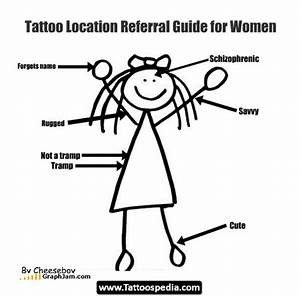 Tattoo Placement 01