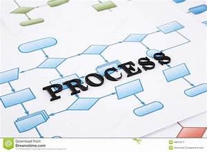 Process Flow Diagram Stock Image  Image Of Black  Word