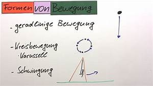 Momentangeschwindigkeit Berechnen : durchschnittsgeschwindigkeit und vergleich von bewegungsformen physik sofatutor ~ Themetempest.com Abrechnung