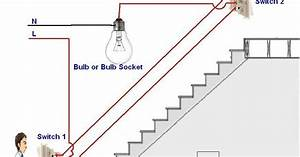 Electrical Wiring Diagrams For Cars Electrical Power Distribution Diagram Wiring Diagram