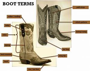Ever Wonder What All The Parts Of A Cowboy Boot Are Called