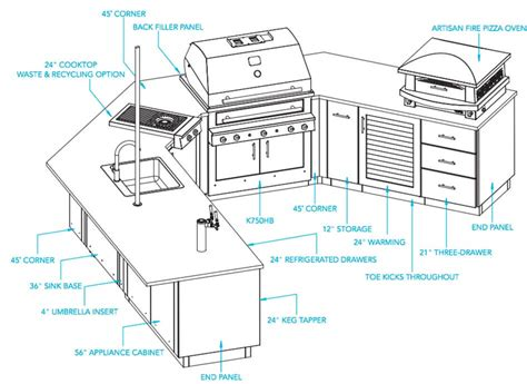 architectural layouts outdoor kitchen plans kalamazoo outdoor gourmet