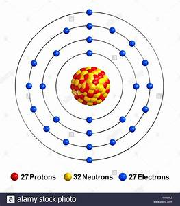3d Render Of Atom Structure Of Cobalt Isolated Over White Background Stock Photo  137220150