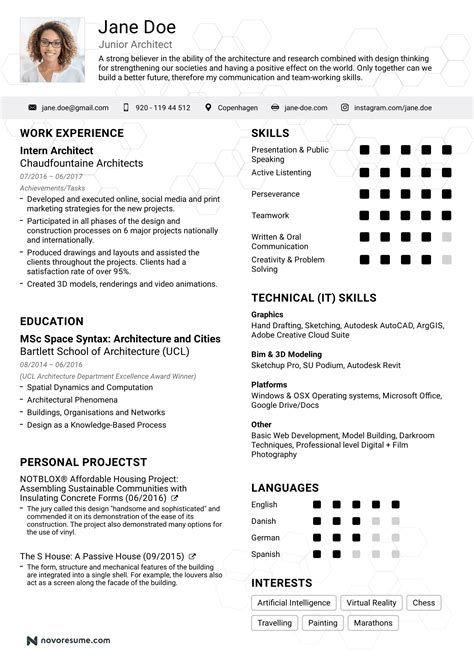 american university  central asia auca resume writing