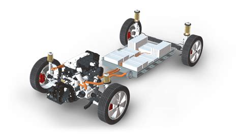 Hybrid/electric Vehicles And Power Train Systems Solutions