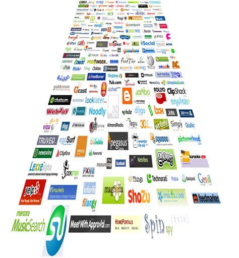 Digital Social Media Wallpaper by 50 Social Media Wallpaper Hd On Wallpapersafari