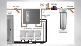Interior Design Model Homes Pictures Three Popular Tankless Water Heaters Worth It On The Market Today Homesfeed