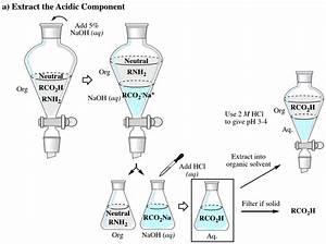 4 7  Acid-base Extraction