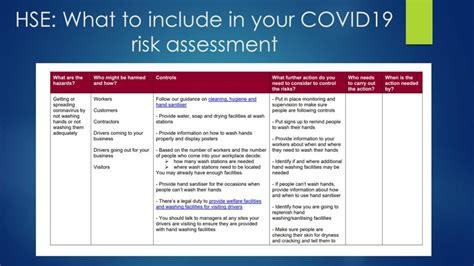 COVID-19 Risk Assessment | SEL Group Ltd