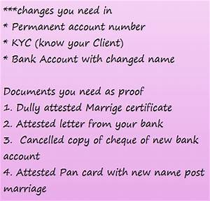 Investing can be interesting financial awareness for Documents needed to change my name