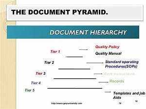 how to design a quality system that meets compliance With qms document numbering system