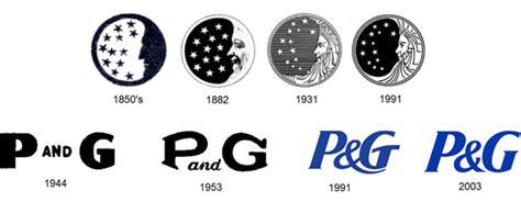 procter  gamble  illuminati symbols
